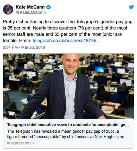 TMG gender pay gap