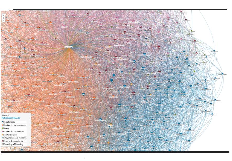 data visualisation 3